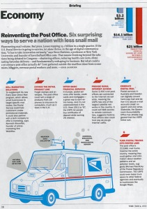 Time Post Office Article